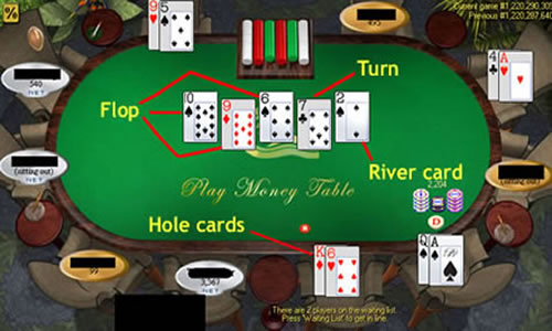 texas holdem river